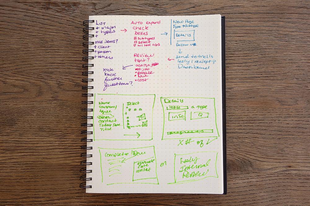 Marketing Request Wireframe & Brainstorm