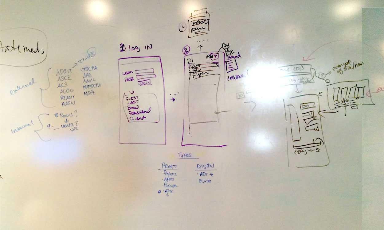Marketing Kit: User Facing Wireframe